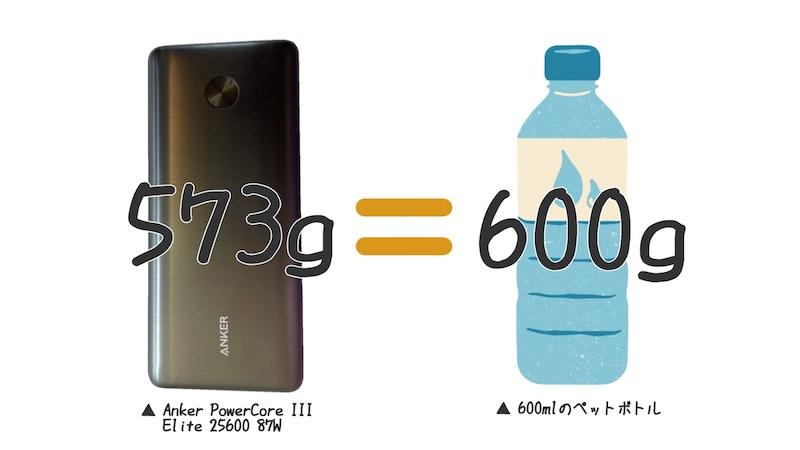 AnkerPowerCoreIIIElite2560087W-weight